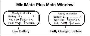 MiniMate Plus Battery Indicator