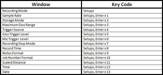 MiniMate Setups Shortcut Table