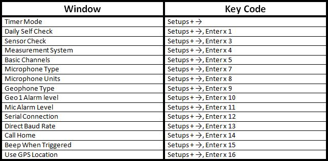 MiniMate Setups and Right Arrow Key Shortcut Table