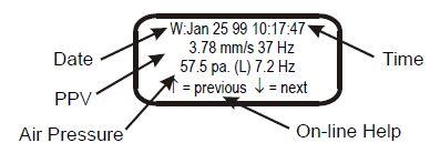 Peak Particle Velocity and Air Pressure