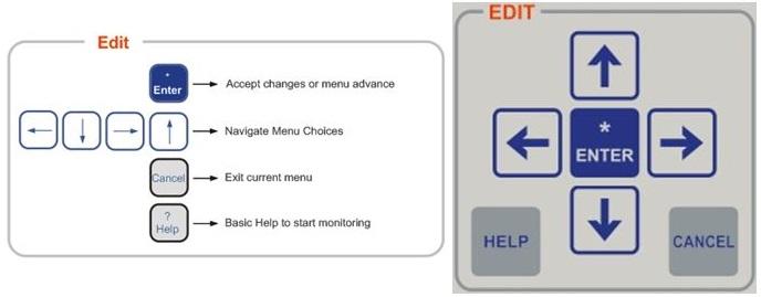 Blastmate III Edit Keys Flowchart