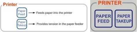 Blastmate III Printer Keys Flowchart