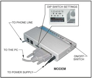 Local Home Dip Switch Settings US Robotics Sportster
