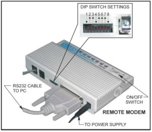 Remote Dip Switch Settings US Robotics Sportster